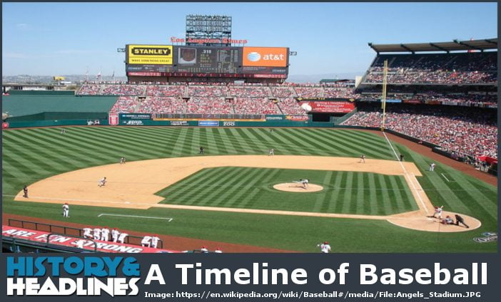 A Timeline of Baseball - History and Headlines